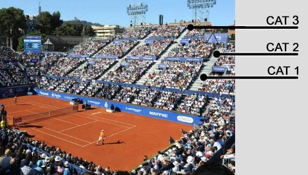 Barcelona Open Seating levels