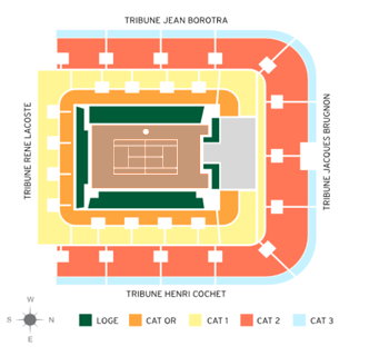 Roland Garros Seating Map
